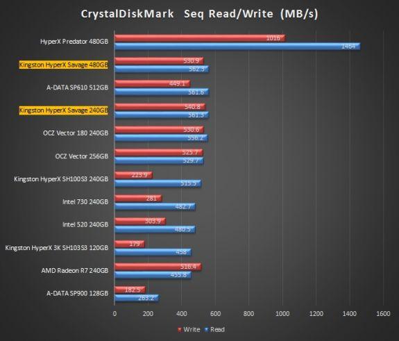 crystal seq