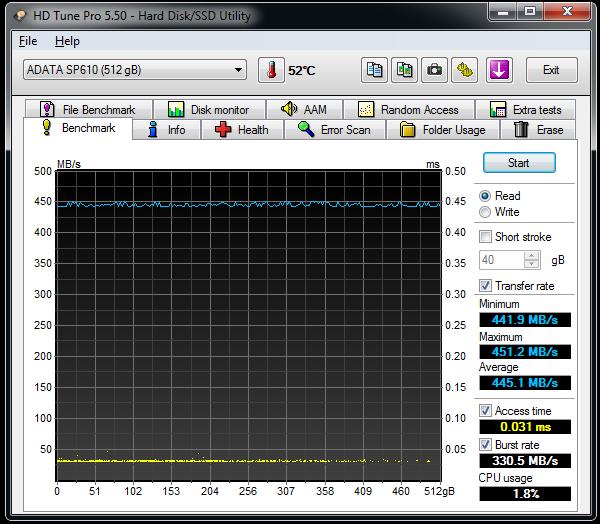 SP610-HD-Tune-read
