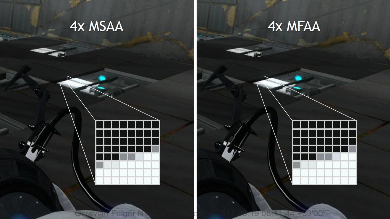 mfaa3