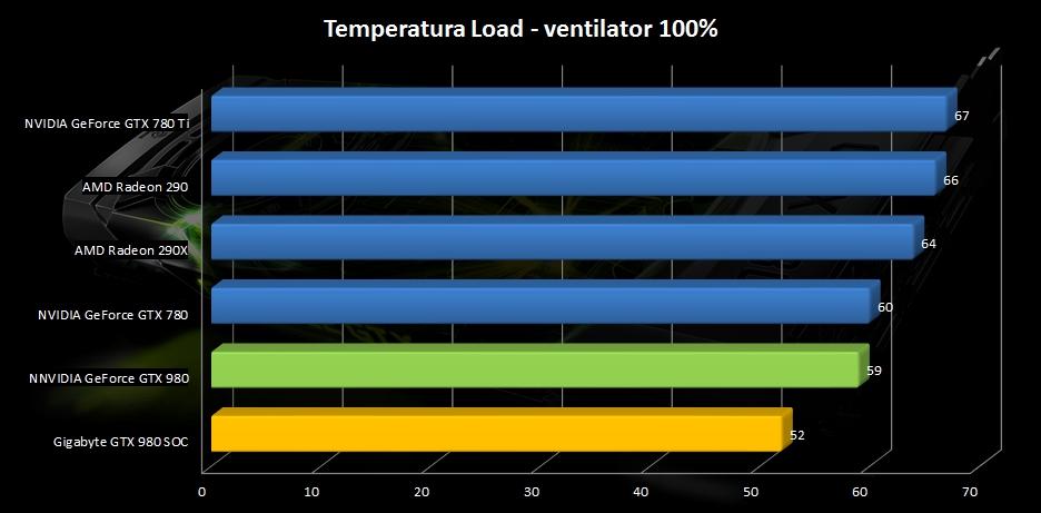 temp-load-vent-100-1