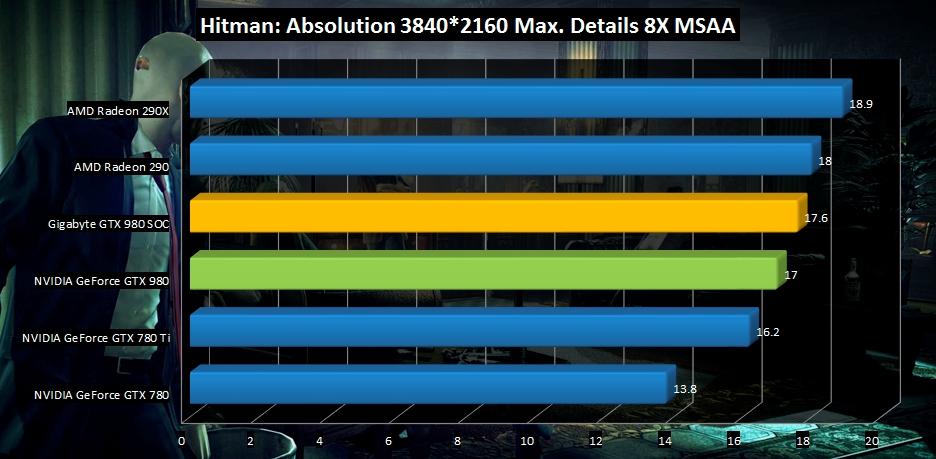 07-hitman-8x-uhd