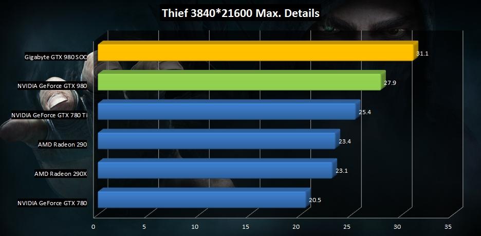 05-thief-uhd