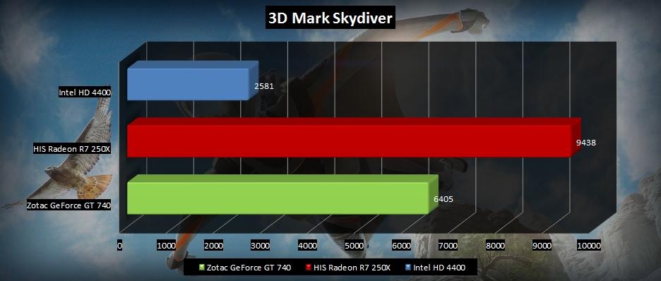 3dmark-skydiver1