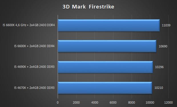 firestrike gpu i5