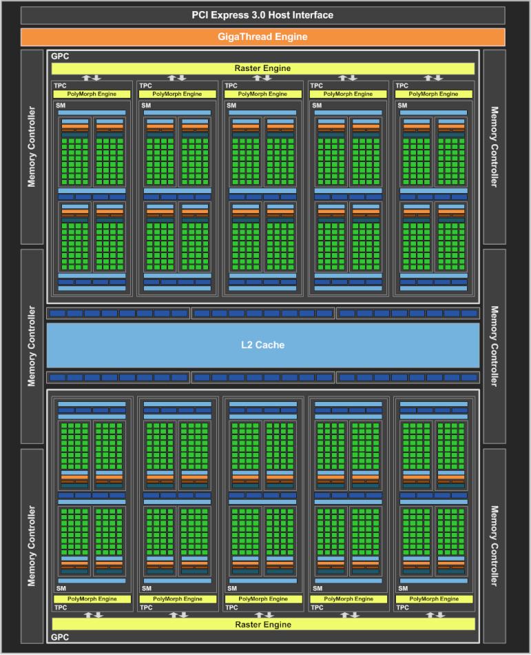 GeForce GTX 1060 Block Diagram FINAL 1467926505