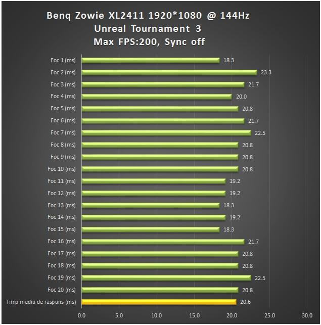 benq zowie 2411