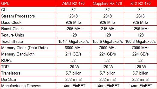 XFX Radeon RX 470 4GB specs