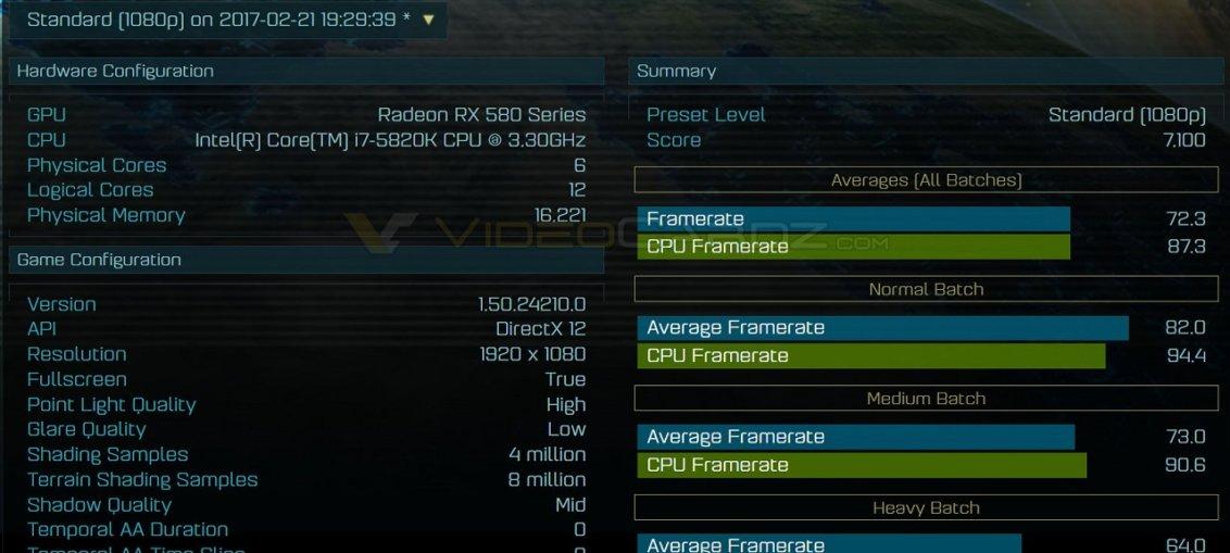AMD RX 560 RX 580 leak benchmark