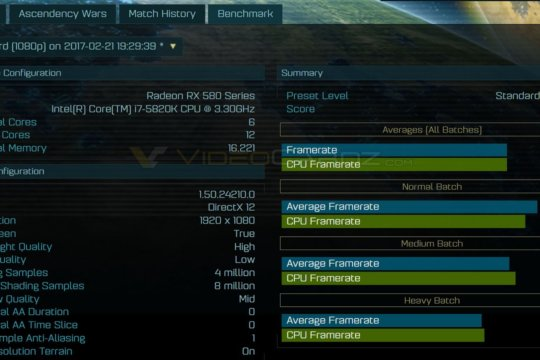 AMD RX 560 RX 580 leak benchmark